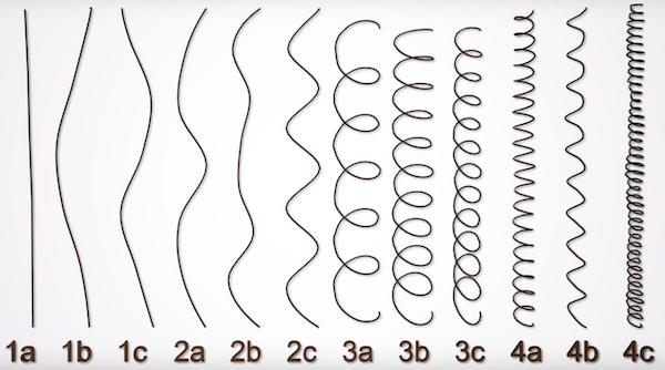 textura parului cret